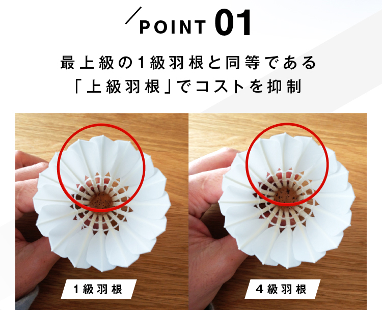 Point1 最上級の1級羽根と同等である「上級羽根」でコストを抑制