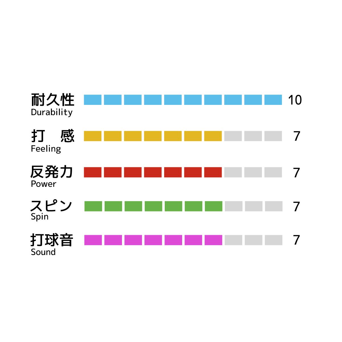 LHI-S70